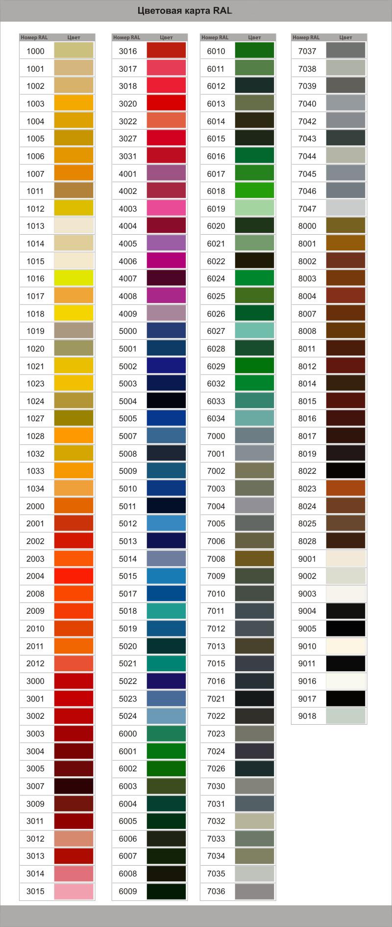 покраска фасадов мебели